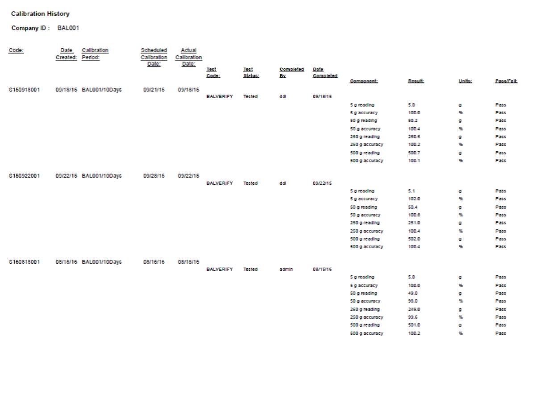 ICMS Report Example