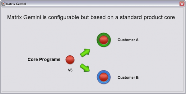 Updated: Implementation of a Flexible LIMS in Laboratory
