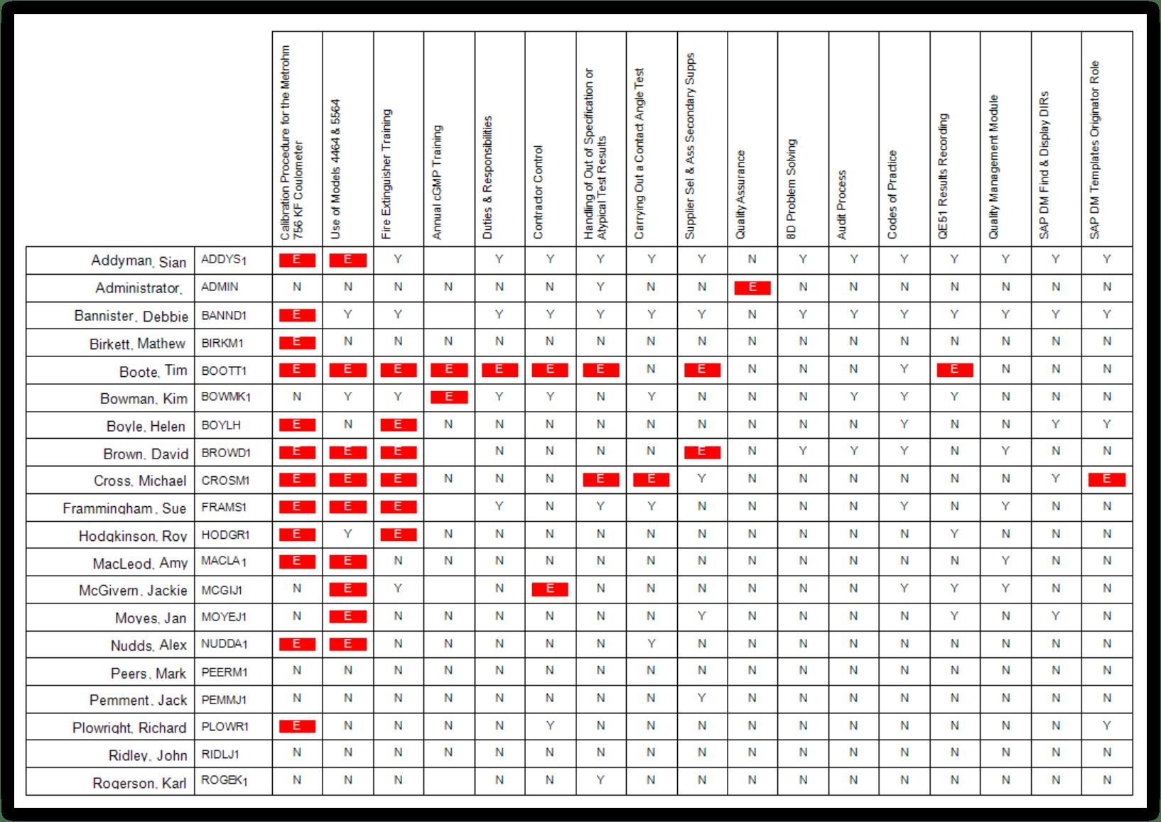 ISO 17025 Documentation within Matrix Gemini LIMS ...