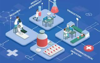 LIMS in Pharmaceutical Industry
